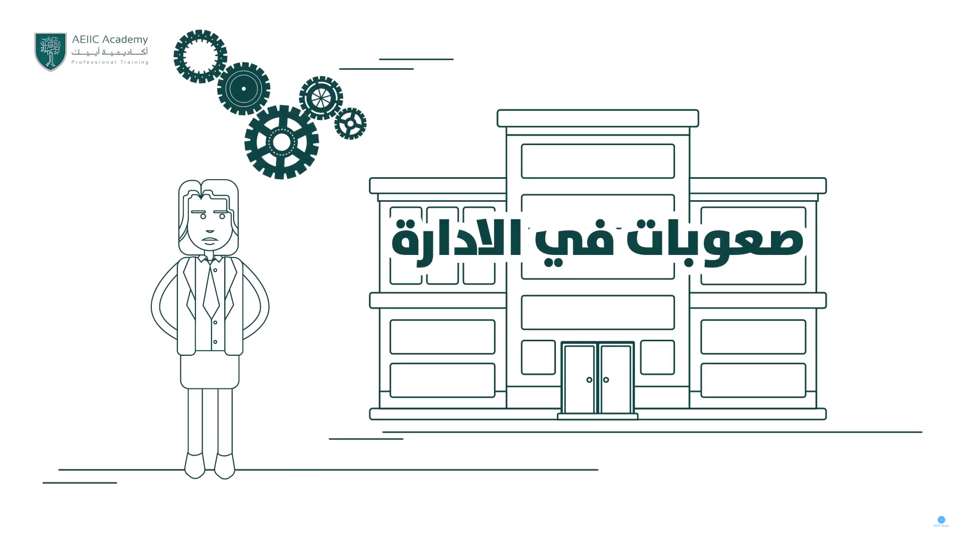 ريادة الأعمال Mini MBA Entrepreneurship